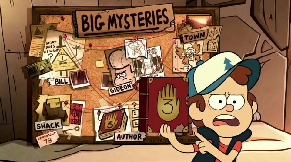 Gravity Falls Diario y Tablón