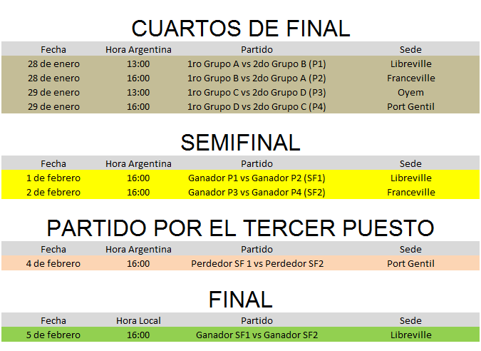 fixture cruces