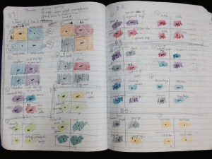Color diagramming in Nishimura's notebook