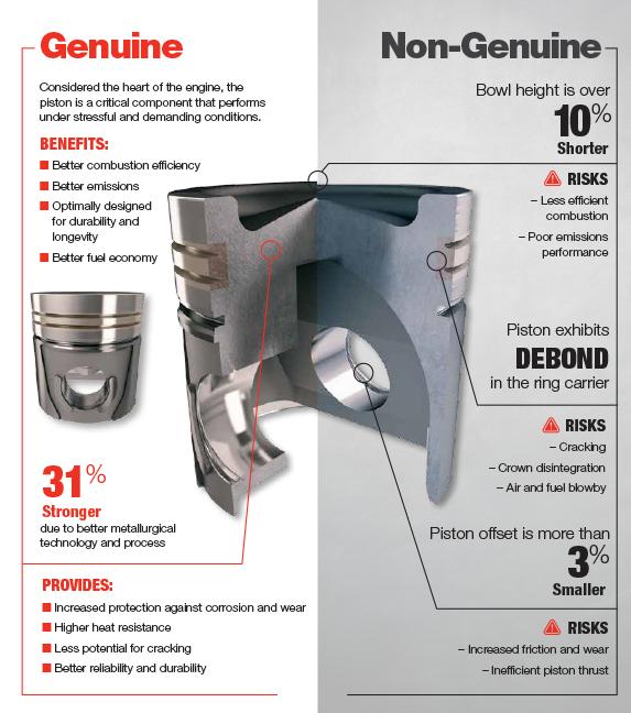 Benefits of Choosing Genuine Cummins Parts Cummins Inc