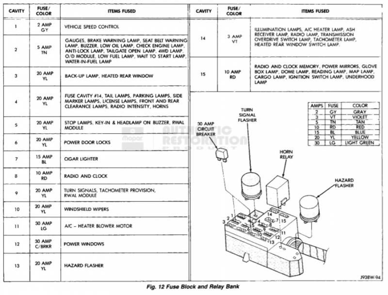 1991 Dodge Dakota Fuse Box Diagram Wiring Schematic Diagram