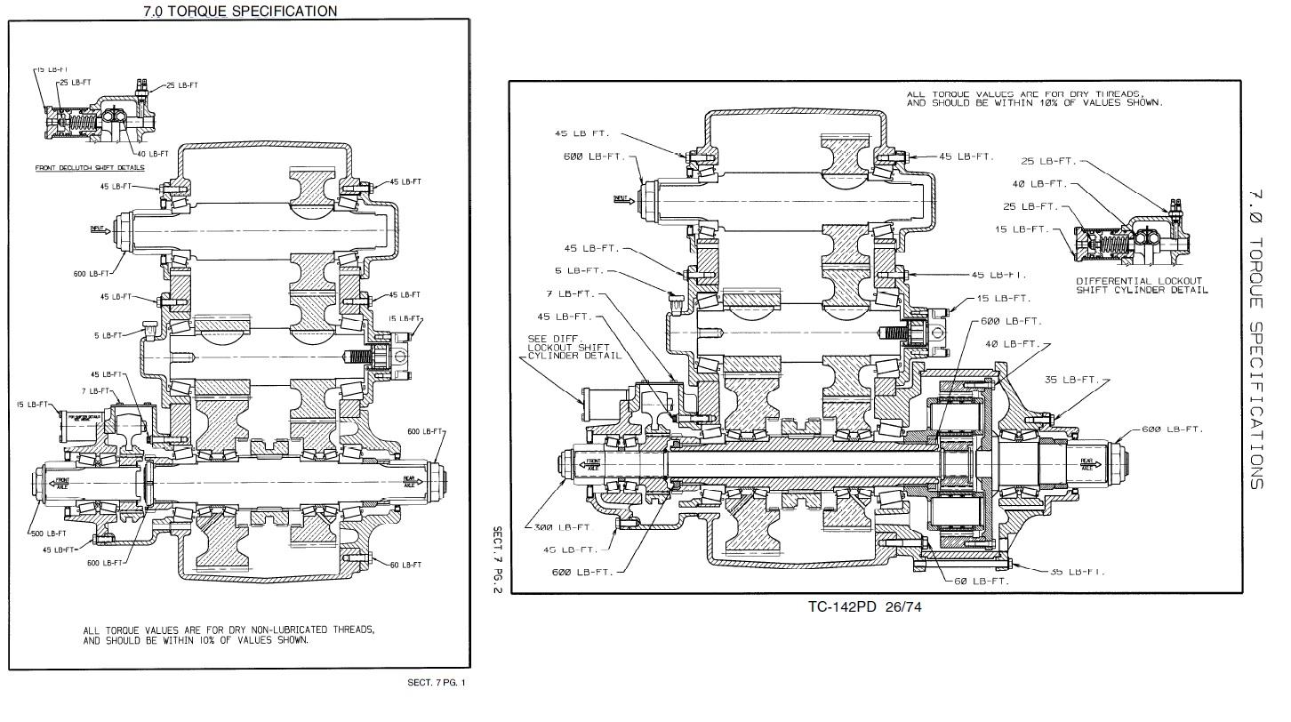 cushman engineering
