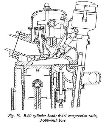 Automotive History: The Curious F-Head Engine