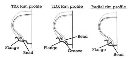 trx vs tdx vs radial rim