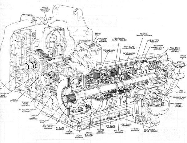 cc mail bag  gm u2019s transverse automatic transmissions