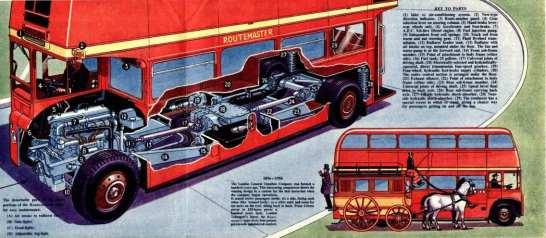 Routemaster cutaway