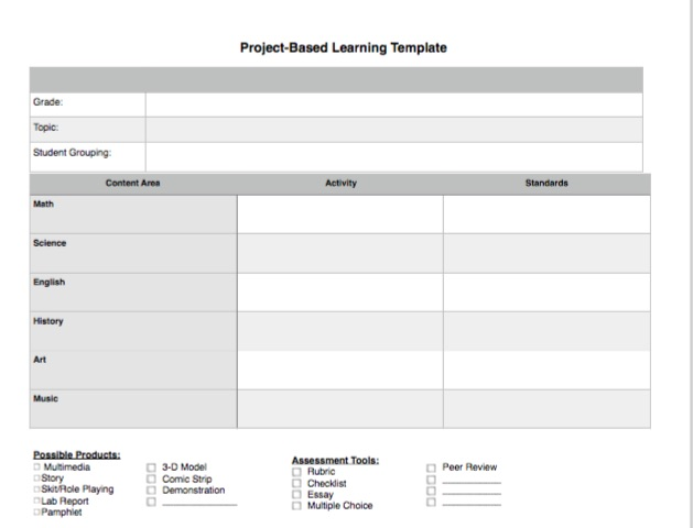 Project-Based Learning Template Curriculum Resources - rubrics for project based learning