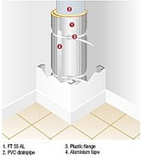 How to Soundproof Soil Pipes