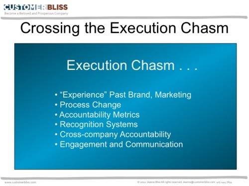 Six Skill Sets that Drive Customer Change - Customer Bliss