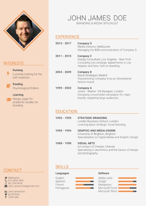CV-Template Free Online CV Builder, Best CV Templates