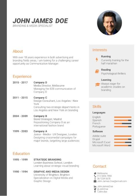 CV-Template Free Online CV Builder, Best CV Templates