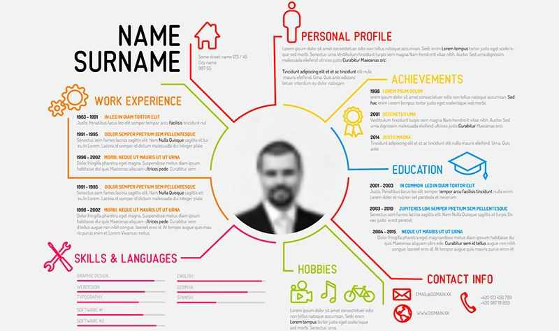 What is the best CV format to use? - How to write a CV - cv formats