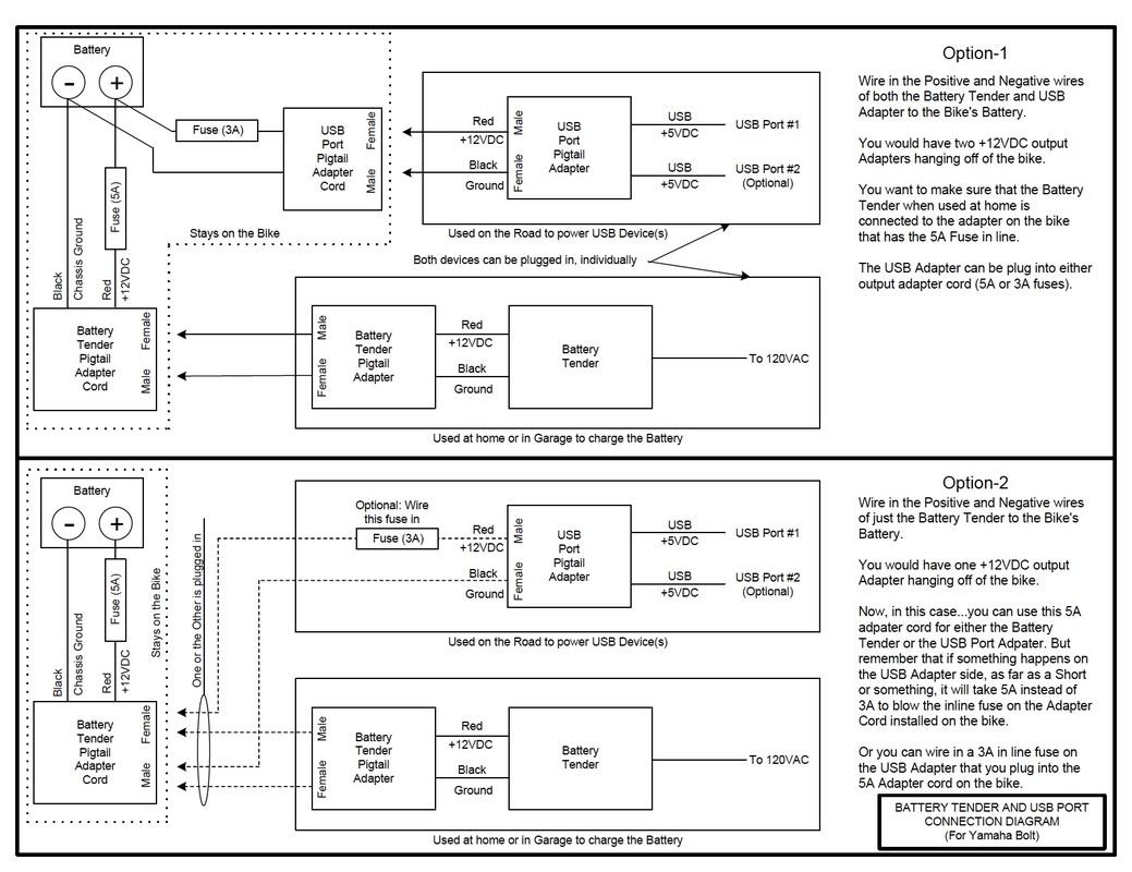 wiring diagram for usb port