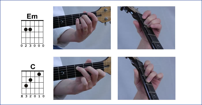 7 Basic Guitar Chords For Beginners Cyberfret