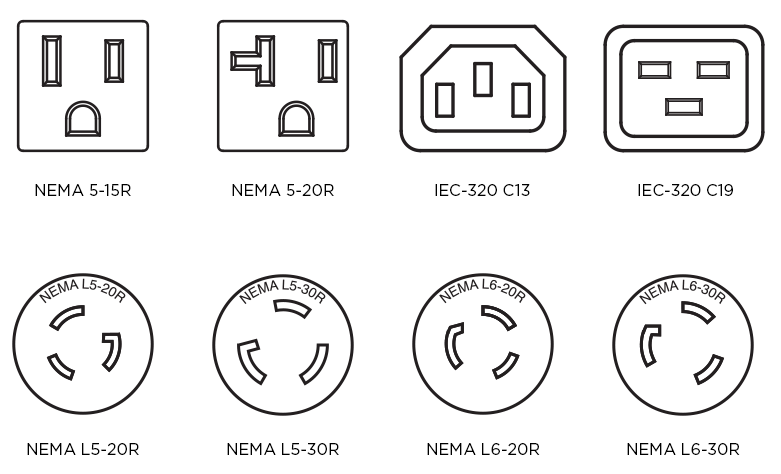 types of electrical outlets electrical receptacle types how to