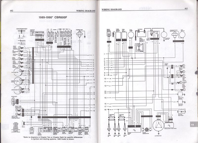 Outstanding Honda Cbr600F Wiring Diagram Basic Electronics Wiring Diagram Wiring 101 Carnhateforg