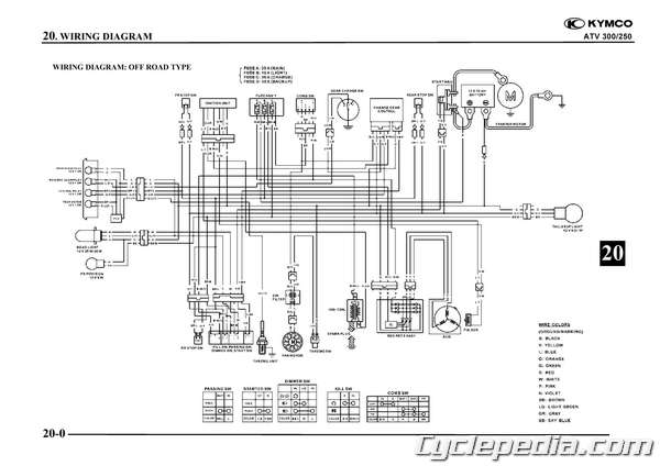2008 kymco wiring diagram