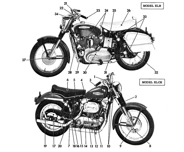 1959-1969 Harley-Davidson Sportster Service Manual - Cyclepedia