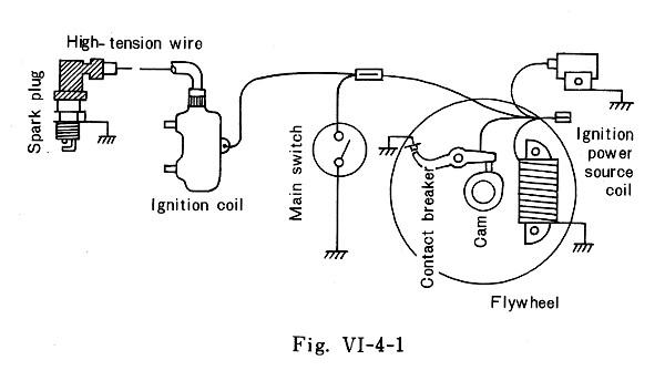 wiring diagram yamaha motorcycle wiring diagrams 2005 yamaha wiring
