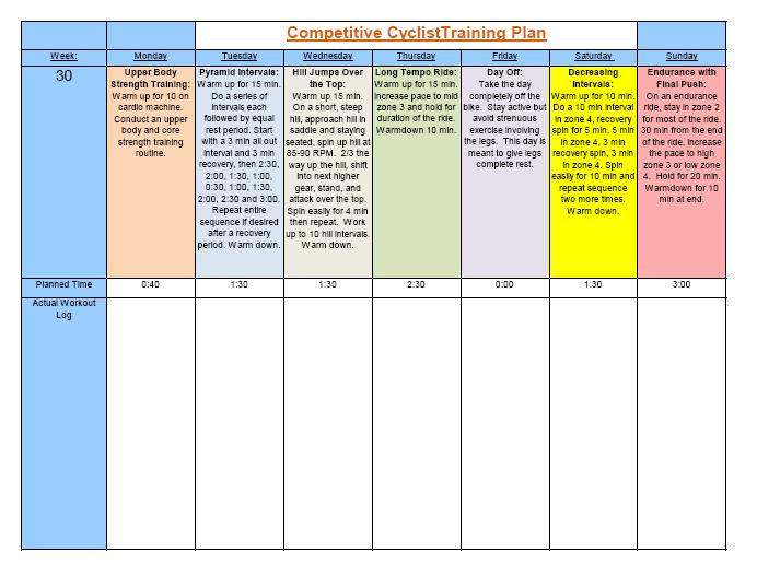 Competitive Cyclist Annual Training Plan - sample training plan