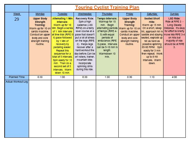 Recreational Touring Cyclist Annual Training Plan - sample training plan