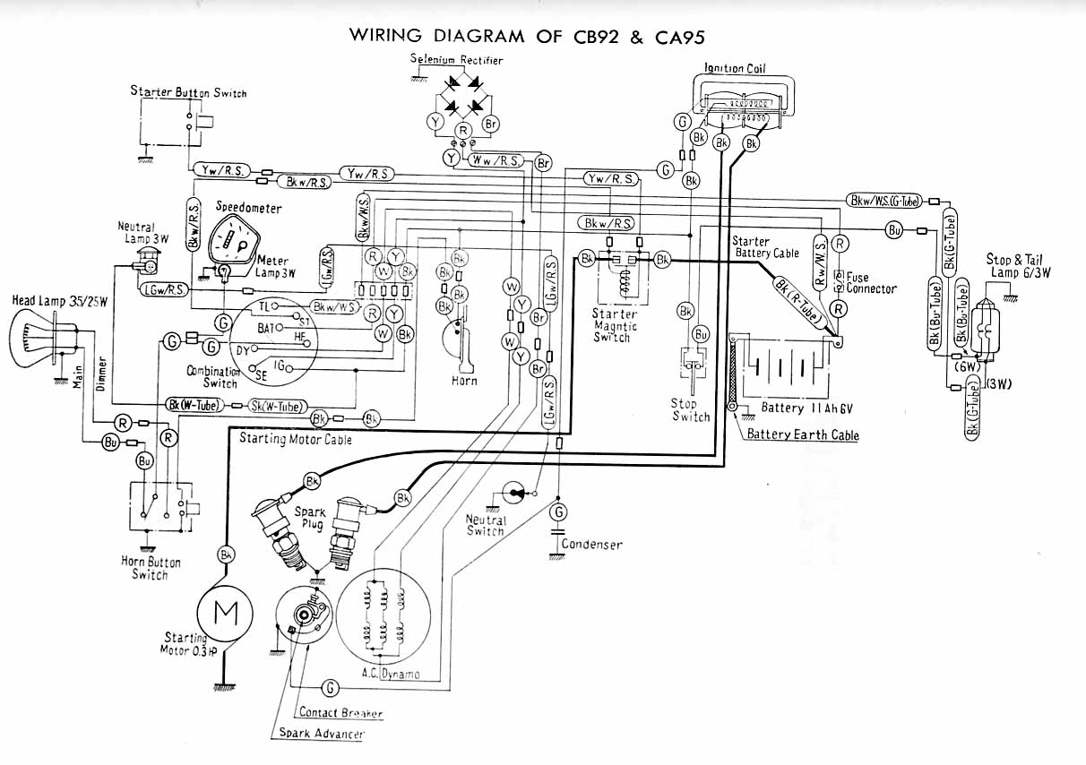motorcycle wire diagram motor repalcement parts and diagram