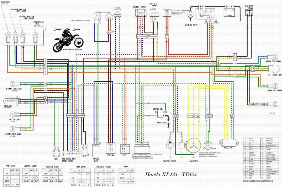 Suzuki An 125 Wiring Diagram Electronic Schematics collections