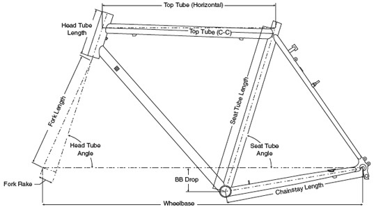 bike frame diagram frame diagram