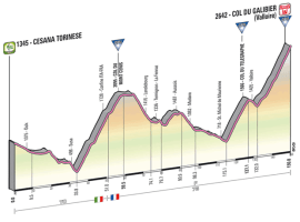 Giro d&#039;Italia 2013 - etappe 15