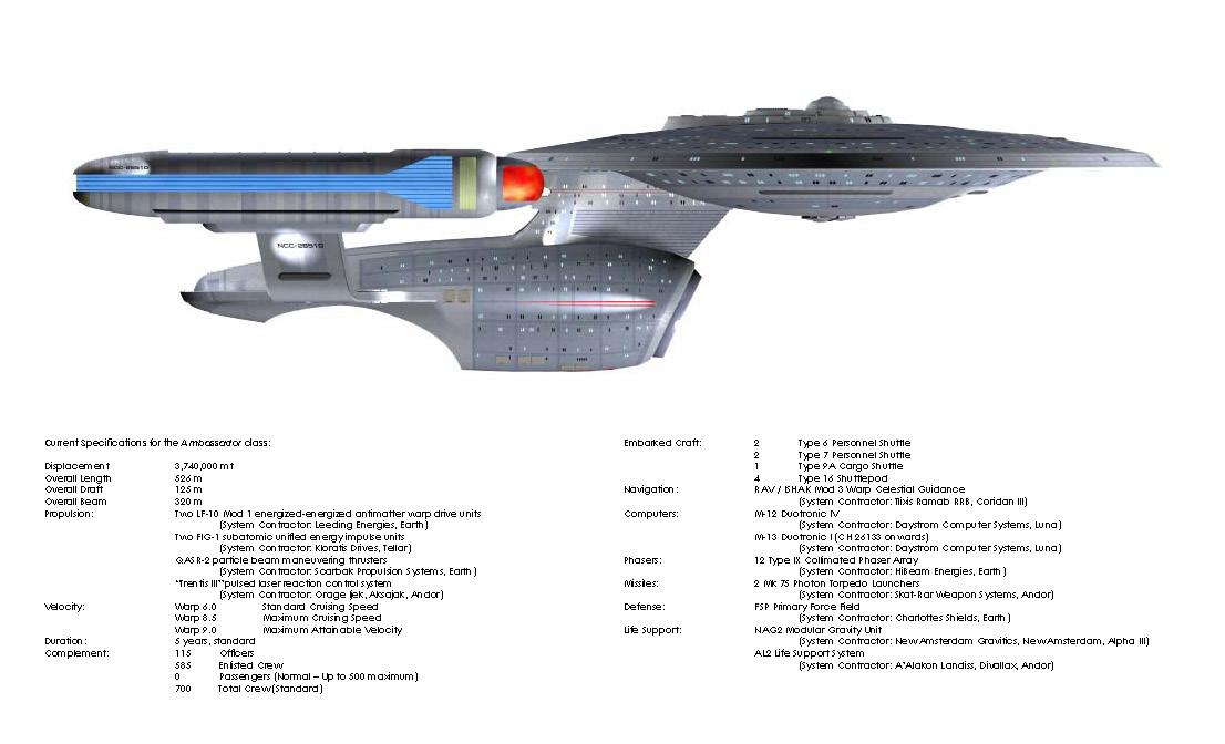 Ambassador starship concept designed by Andrew Probert, render by - firearm bill of sales