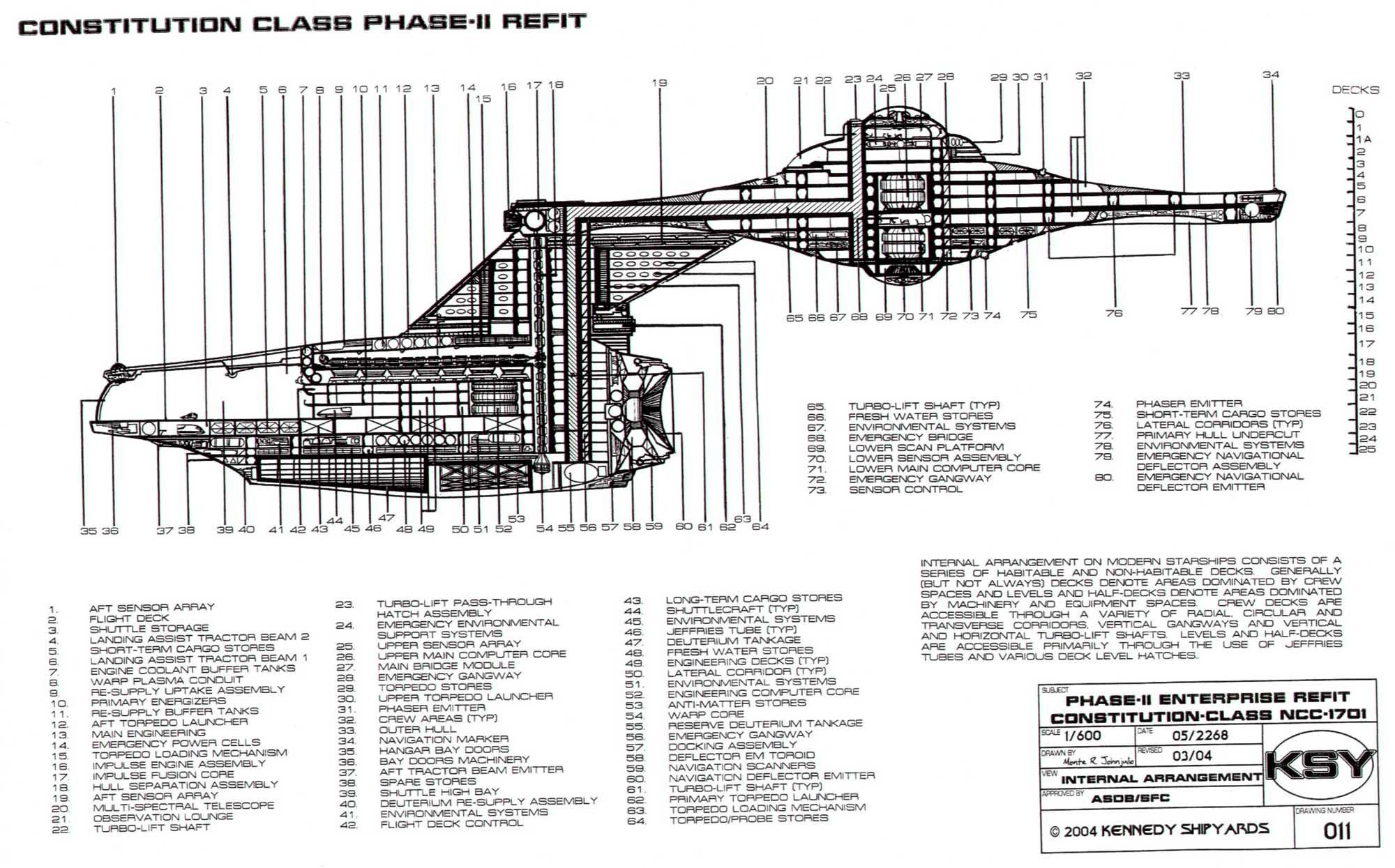 schematic technical details schematic