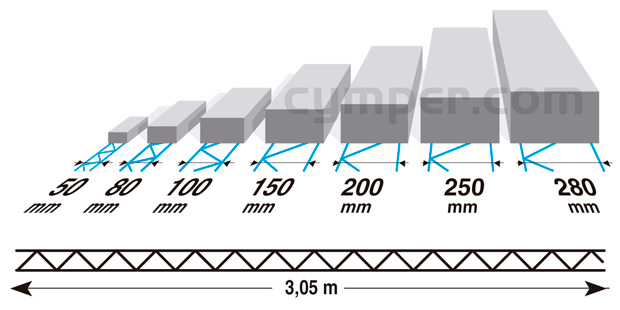 Murfor - Armadura de refuerzo para fábrica de bloques - Imagen 1
