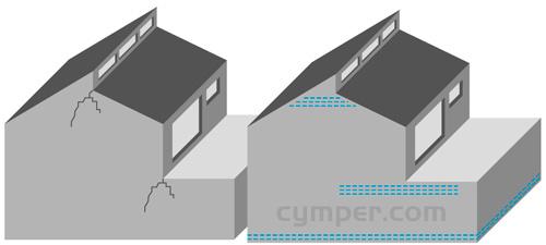 Murfor - Armadura de refuerzo para fábrica de bloques - Imagen 20