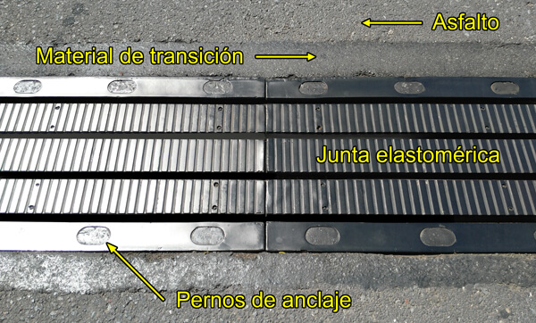 Juntas elastoméricas para puentes de carreteras