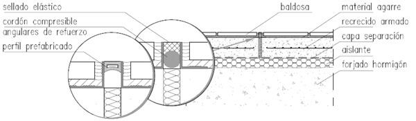 Figura 10 NORMA UNE-138002