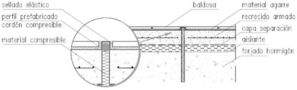 Figura 9 NORMA UNE-138002