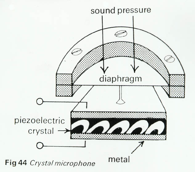 microphone dynamic xlr wiring diagram