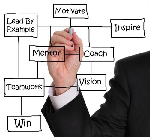 business mentors in Hertfordshire