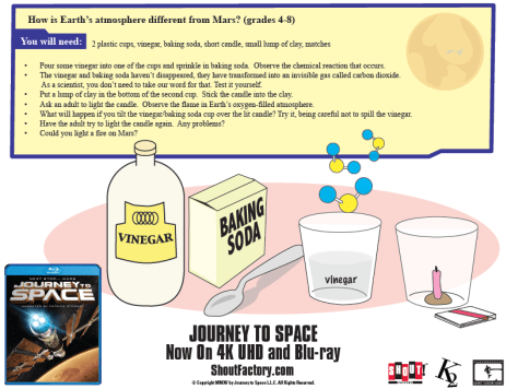 journey to space science experiment
