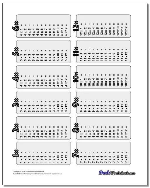 Multiplication Table
