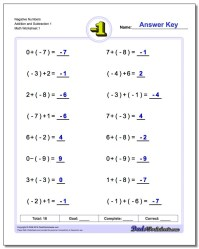 Adding and Subtracting Negative Numbers Worksheets