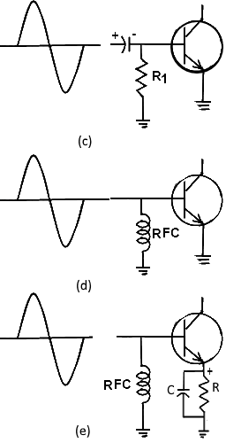 class c tuned amplifier circuit diagram