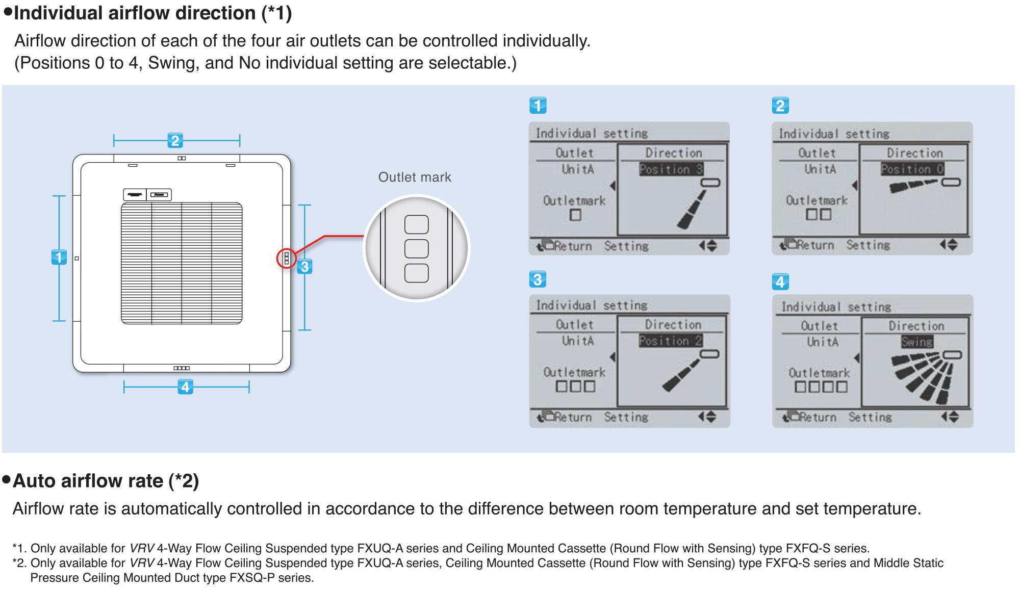 Vrv Daikin Indoor Unit Wiring Diagram House Auto To Mini Split Dimensions