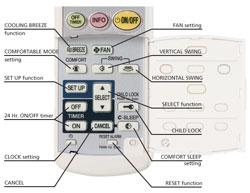 Remote Control Daikin Ac