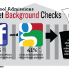 Facebook Infographic 2