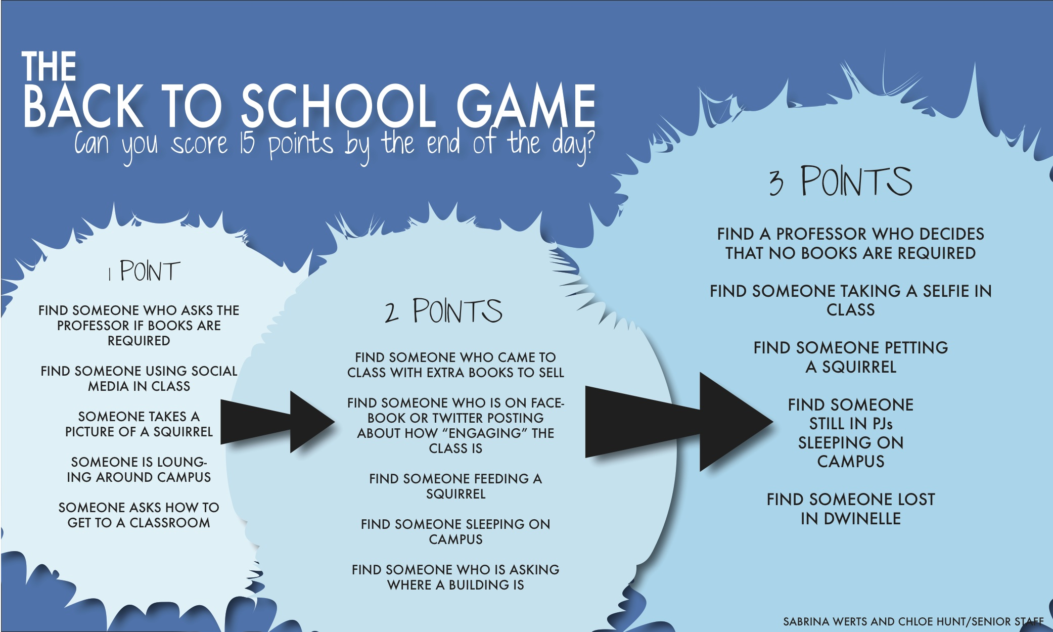 Back to school game: how many points can you score by the end of ...