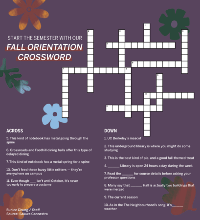 coloredited_eunicechung_crosswords_infographic