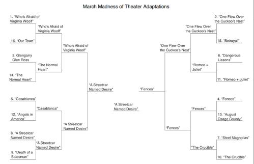 march-madness-of-theater_maisy-menzies-courtesy