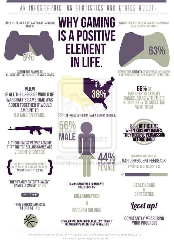 videogame statistics - Selol-ink