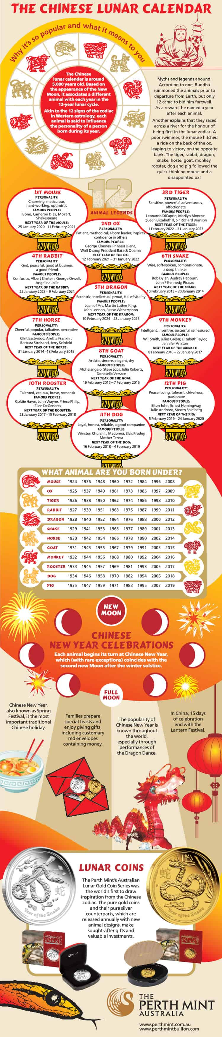 Chinese New Year Calendar Zodiac Chinese Zodiac Chinese New Year Calendar Chinese New Year 2015 The Year Of The Goat Daily